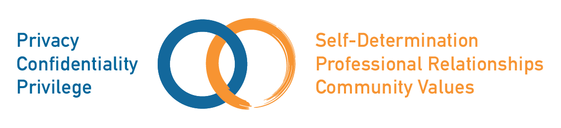 Privacy, confidentiality and privilege for domestic/sexual violence survivors ensures self-determination, professional relationships and community values, which allow everyone to get help without fear that getting help will cause harm.