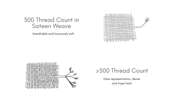 Thread Count.png