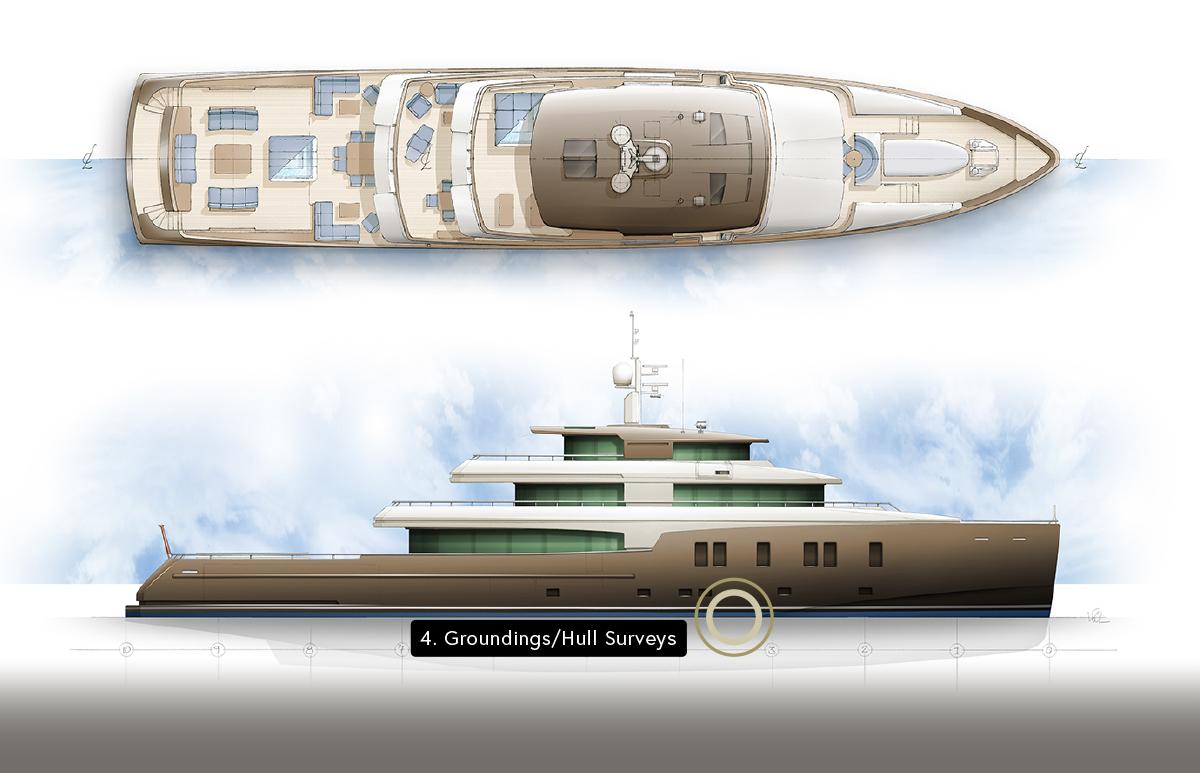 4. Groundings & Hull Surveys for Superyachts