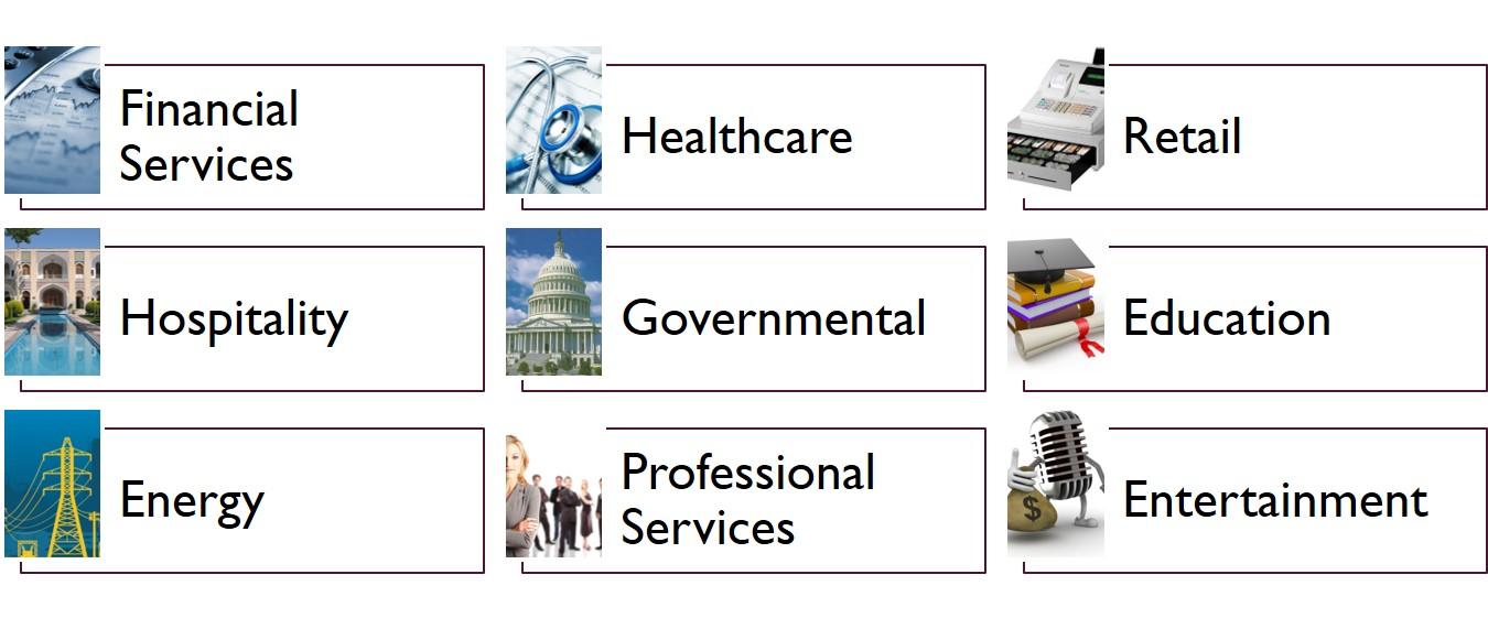 Industries Served.jpg