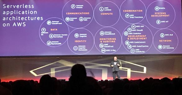 AWS summit.png