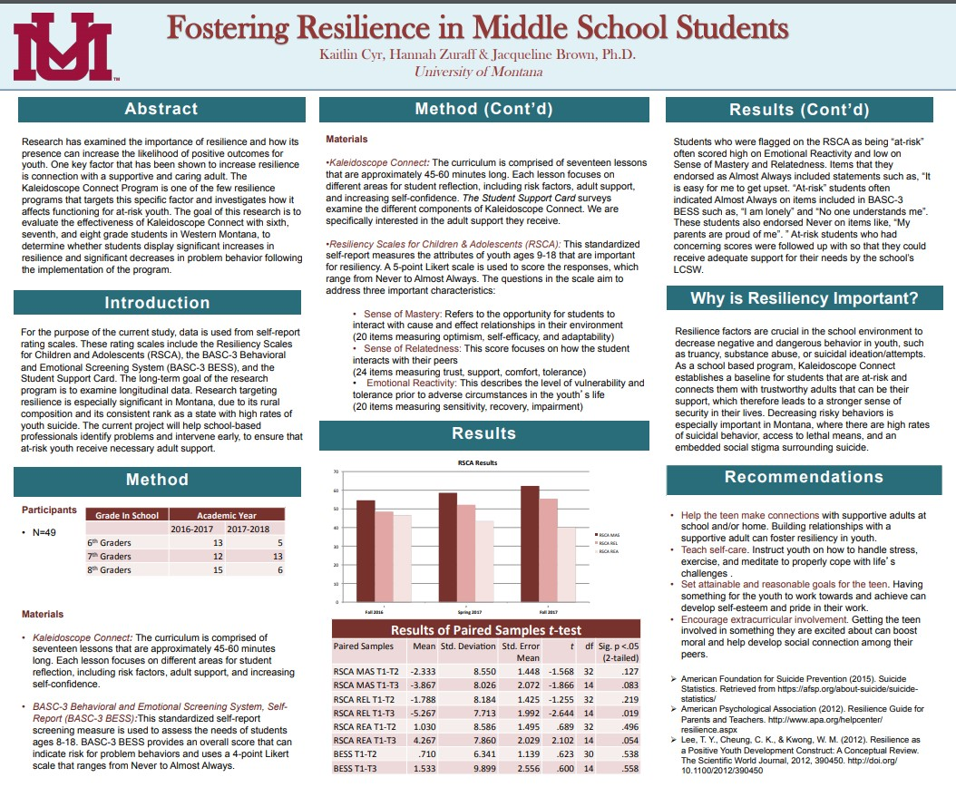 This poster was presented at the 2018 University of Montana Conference on Undergraduate Research.