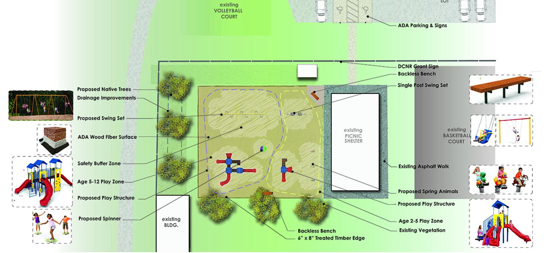 Reynoldsville Playground _ site render.jpg