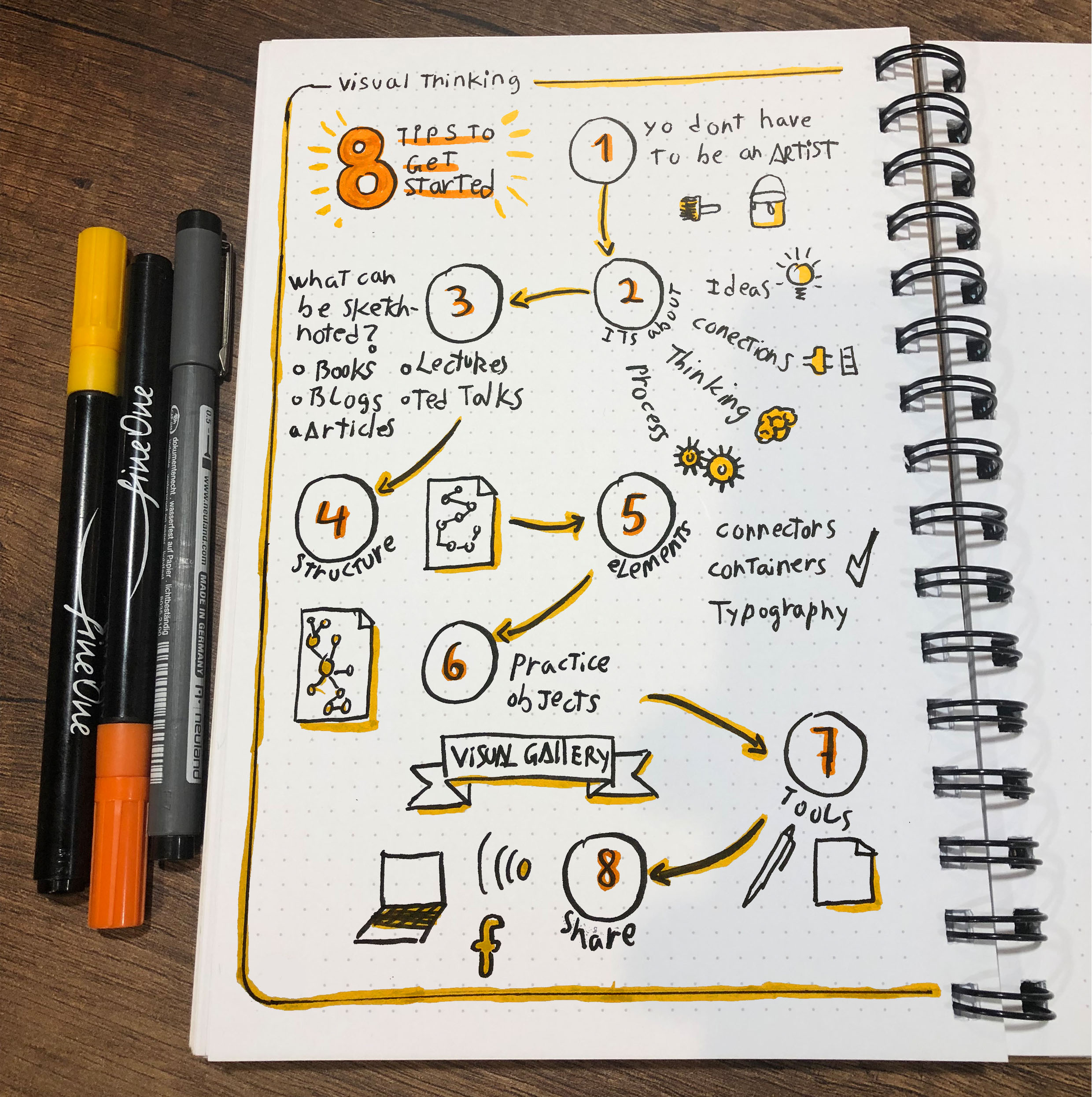 Sketchnoting workshop arte.jpg
