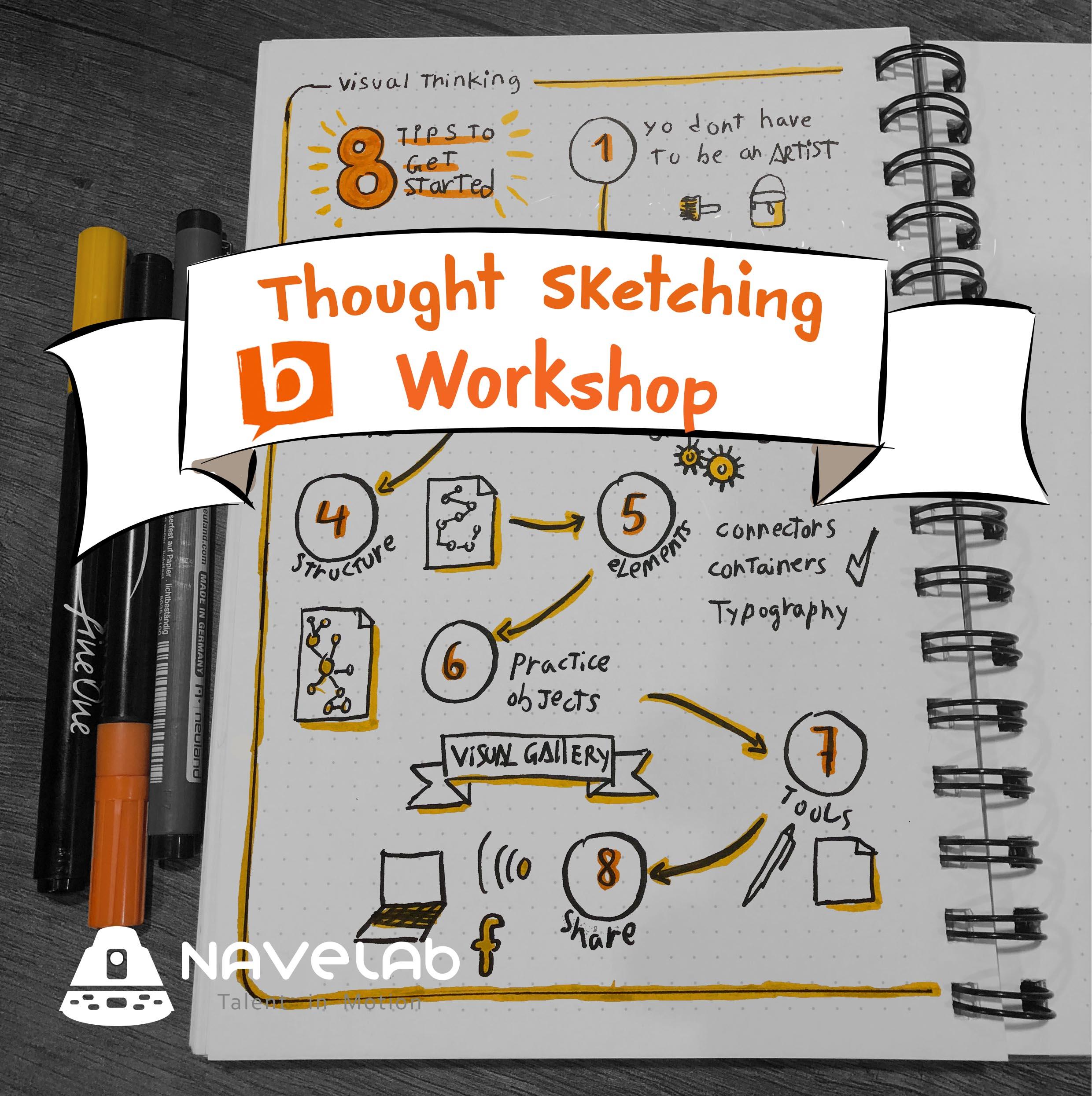 Sketchnoting workshop arte4.jpg