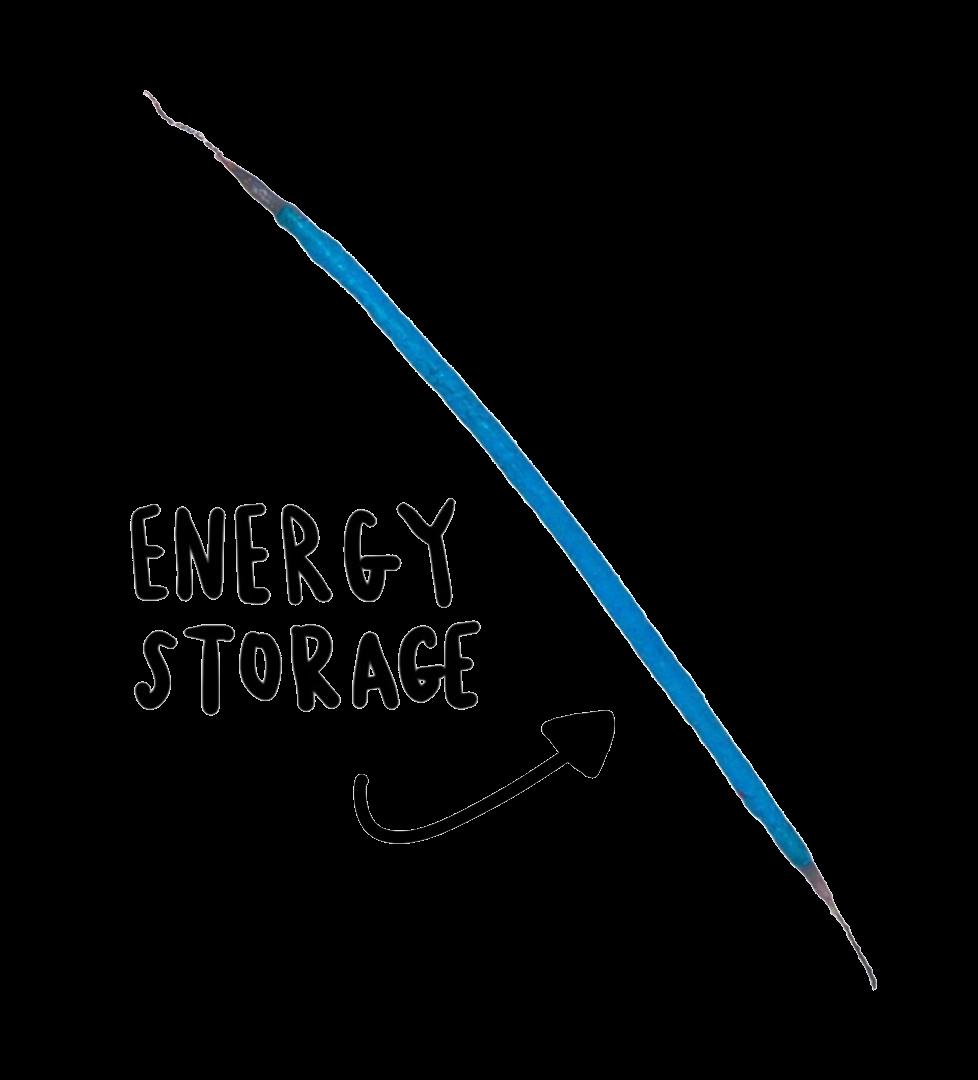 CBC energy storage