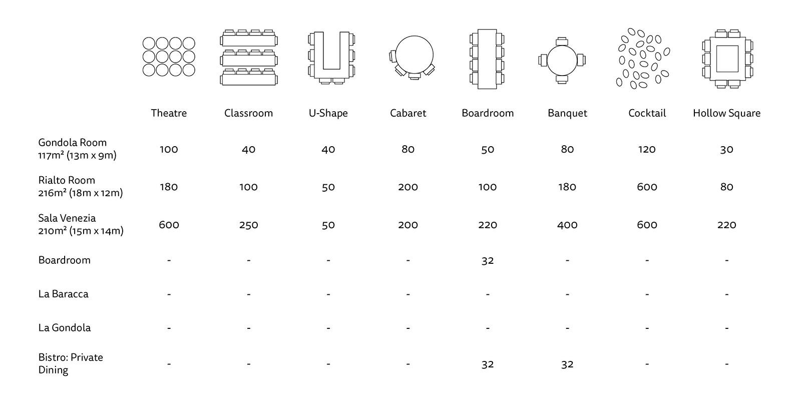 Table Plans Diagram Veneto Club 150px.jpg