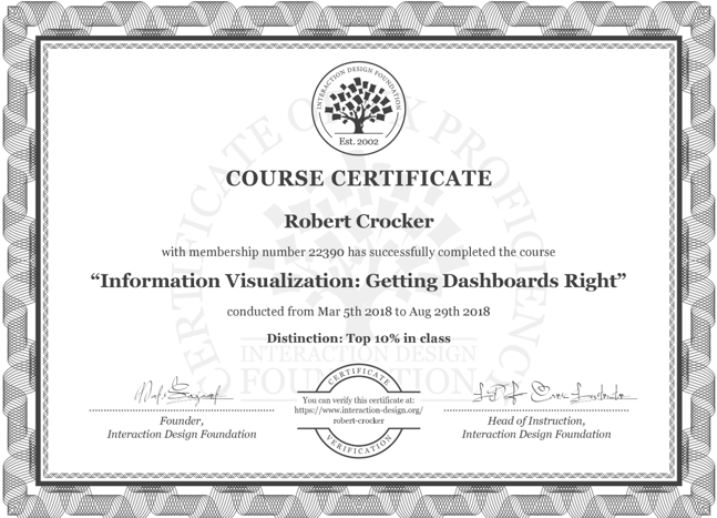 getting-dashboards-right-cert.png