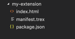 Folder with package.json