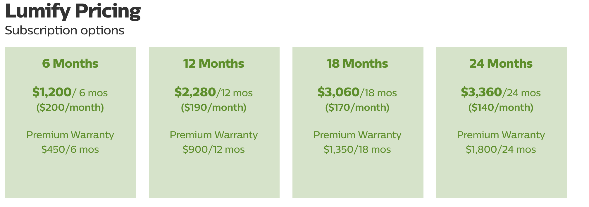 Image 7 . Lumify Pricing