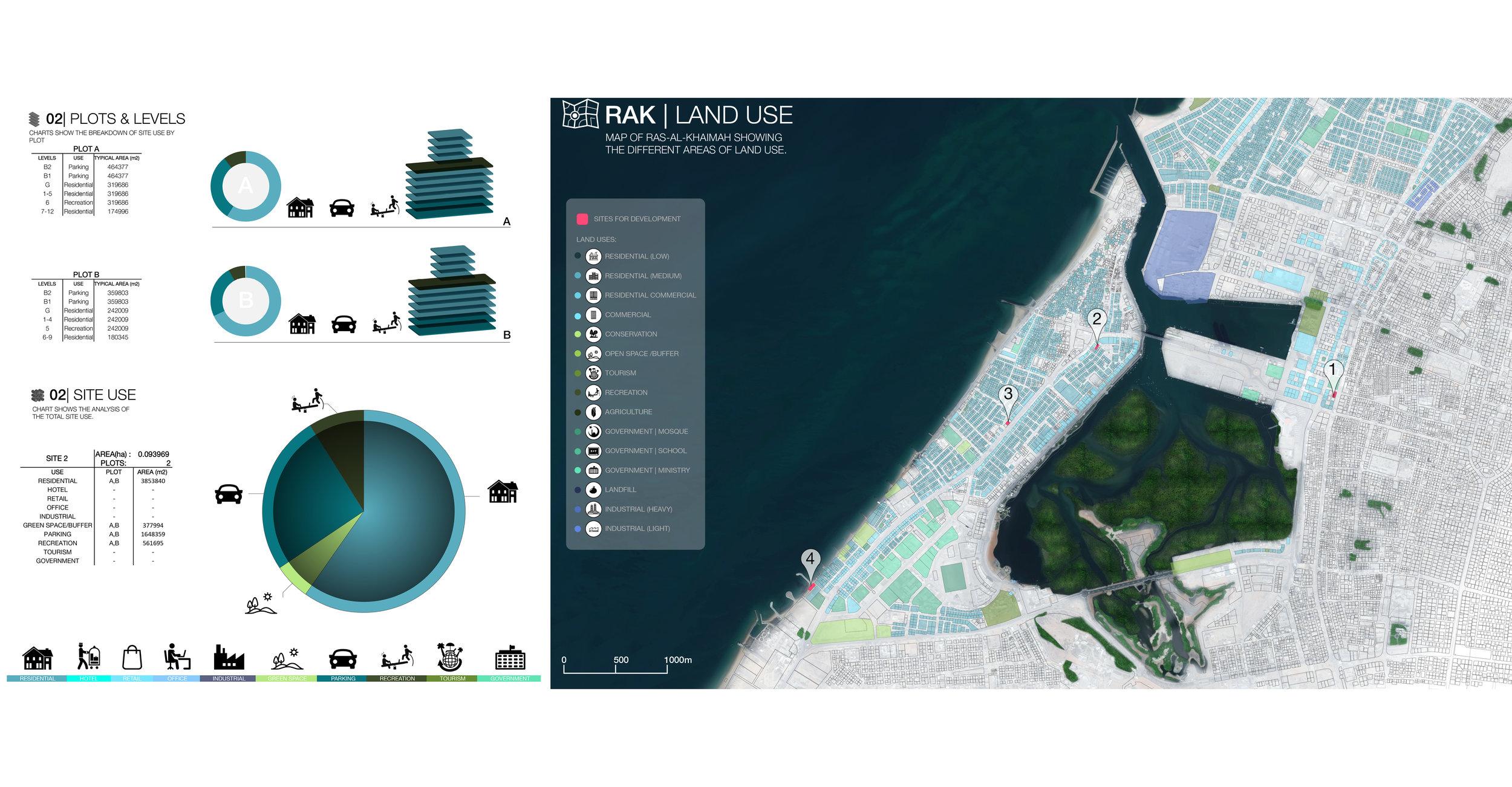 © Copyright Studio DS 2018 - Smart Cities Smart Design