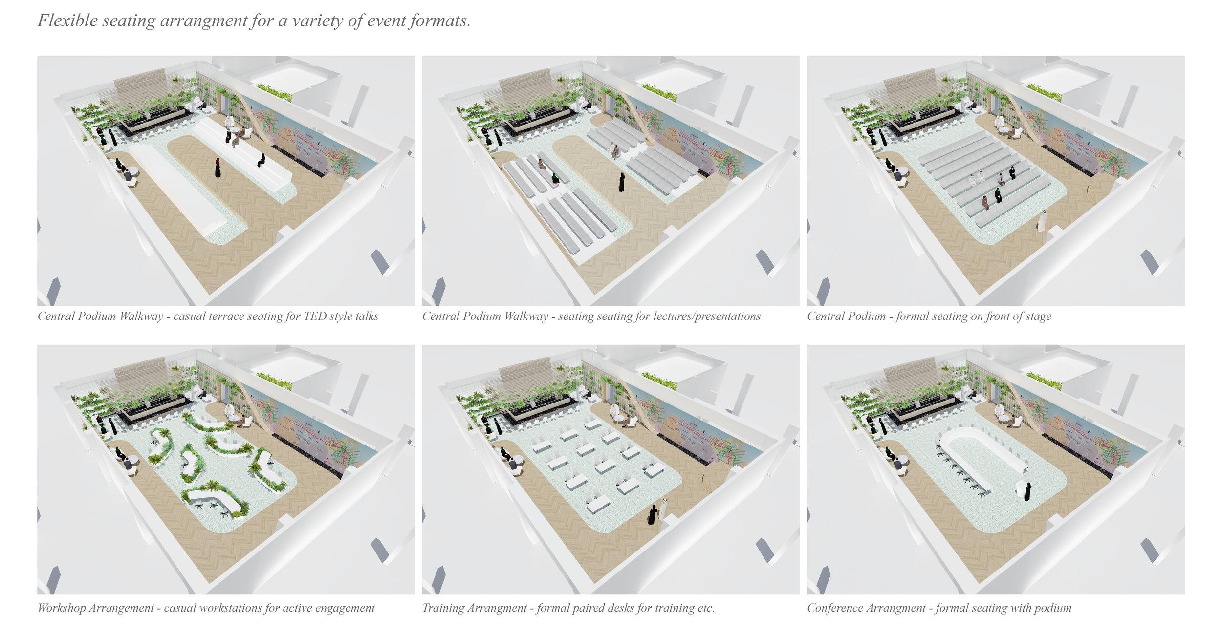 © Copyright Studio DS 2018 - the Dubai Police Innovation Hub Interior Design Layouts