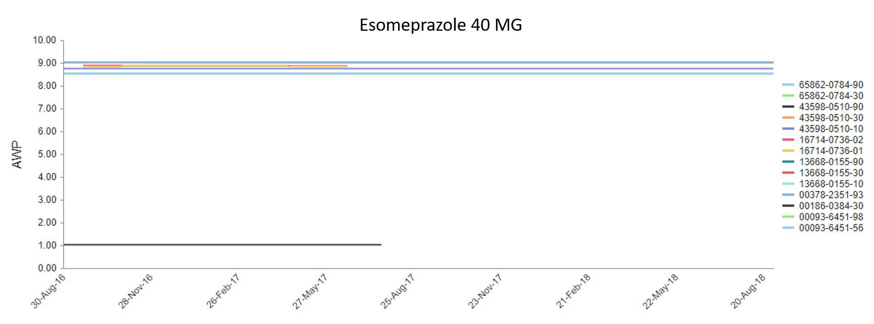 Figure 8   Source: Glass Box Analytics