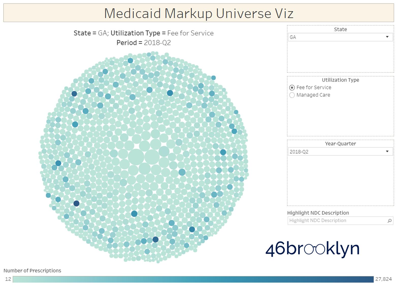 Figure 2   Source: Medicaid.gov; 46brooklyn Research
