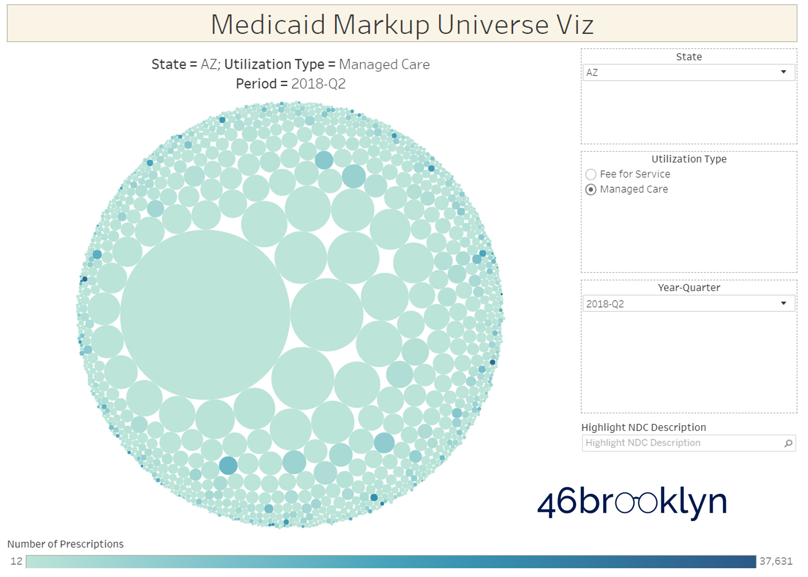 Figure 1   Source: Medicaid.gov; 46brooklyn Research