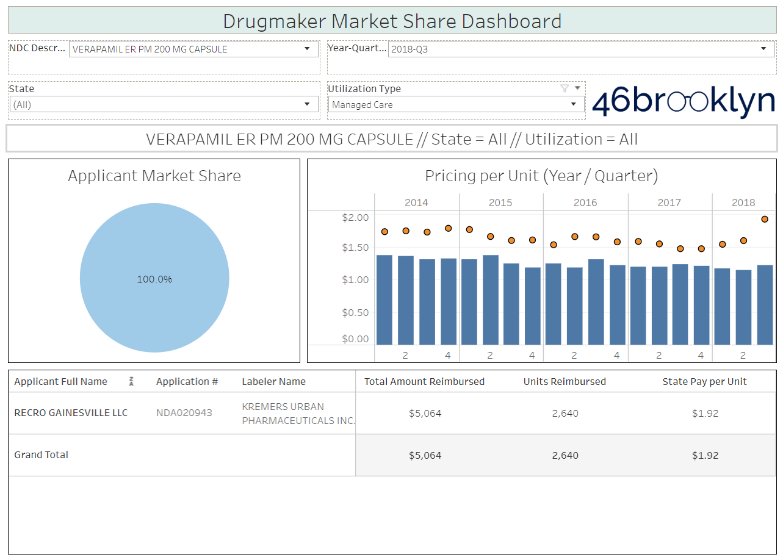 Verapamil 200 market share.PNG