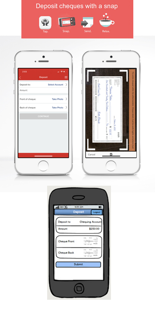 Deposit Anywhere - PROJECT: Mobile DesignSKILLS: Product Research, Wireframes, Usability Testing, UI DesignDETAILS: Deposit Anywhere is a feature that allows you to deposit a cheque by taking a picture with your smartphone.The design started off in wireframes, went through usability testing with Credit Union Members and then a final design phase.