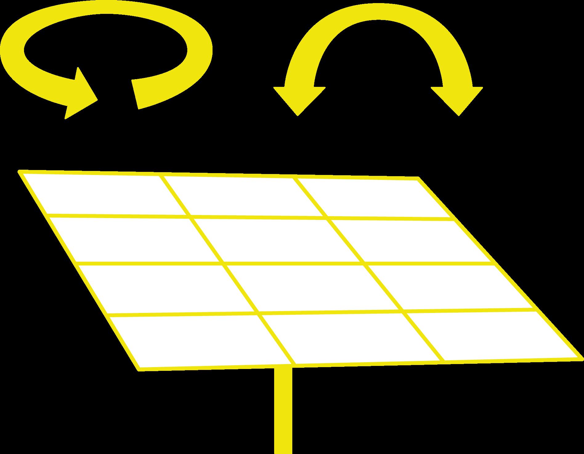 Posicionamiento de Paneles Solares
