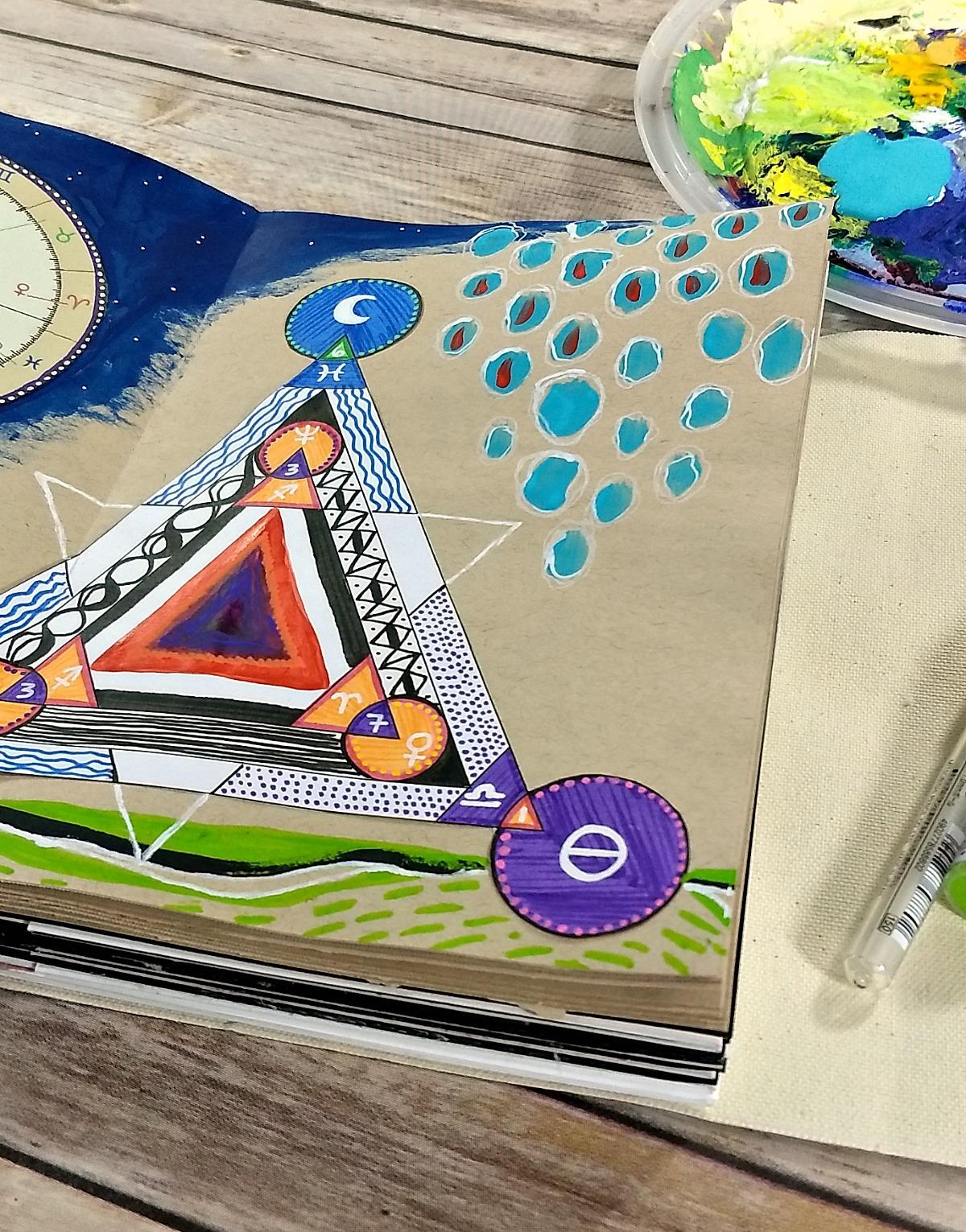 astrology + creative practice in my art journal
