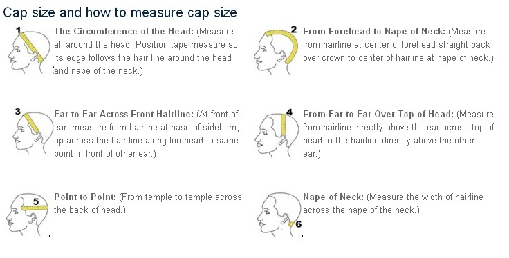 Step by Step Guide To Measuring Your Head For Wig Size