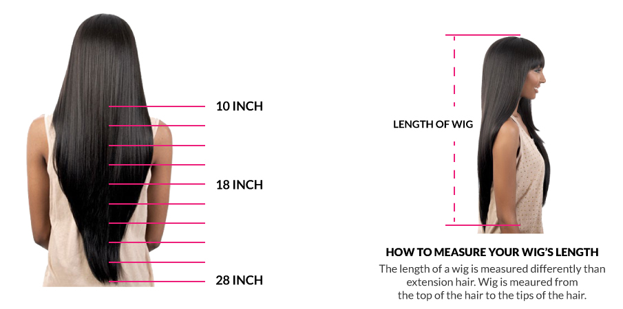 Guide to determine the length of your wig