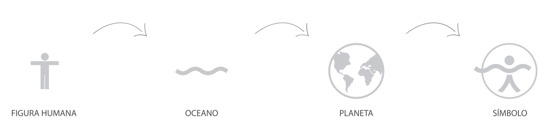 Logo_Economia_Azul_Story_transparente.png