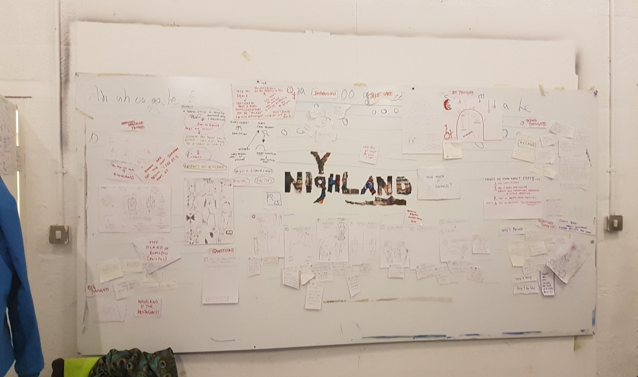 Brú's fourth production, Nighland begins! - We had the very best time spending two weeks on residency in the wonderful Áras Éanna supported by Galway County Council. Our newest show will have its first showing in May.
