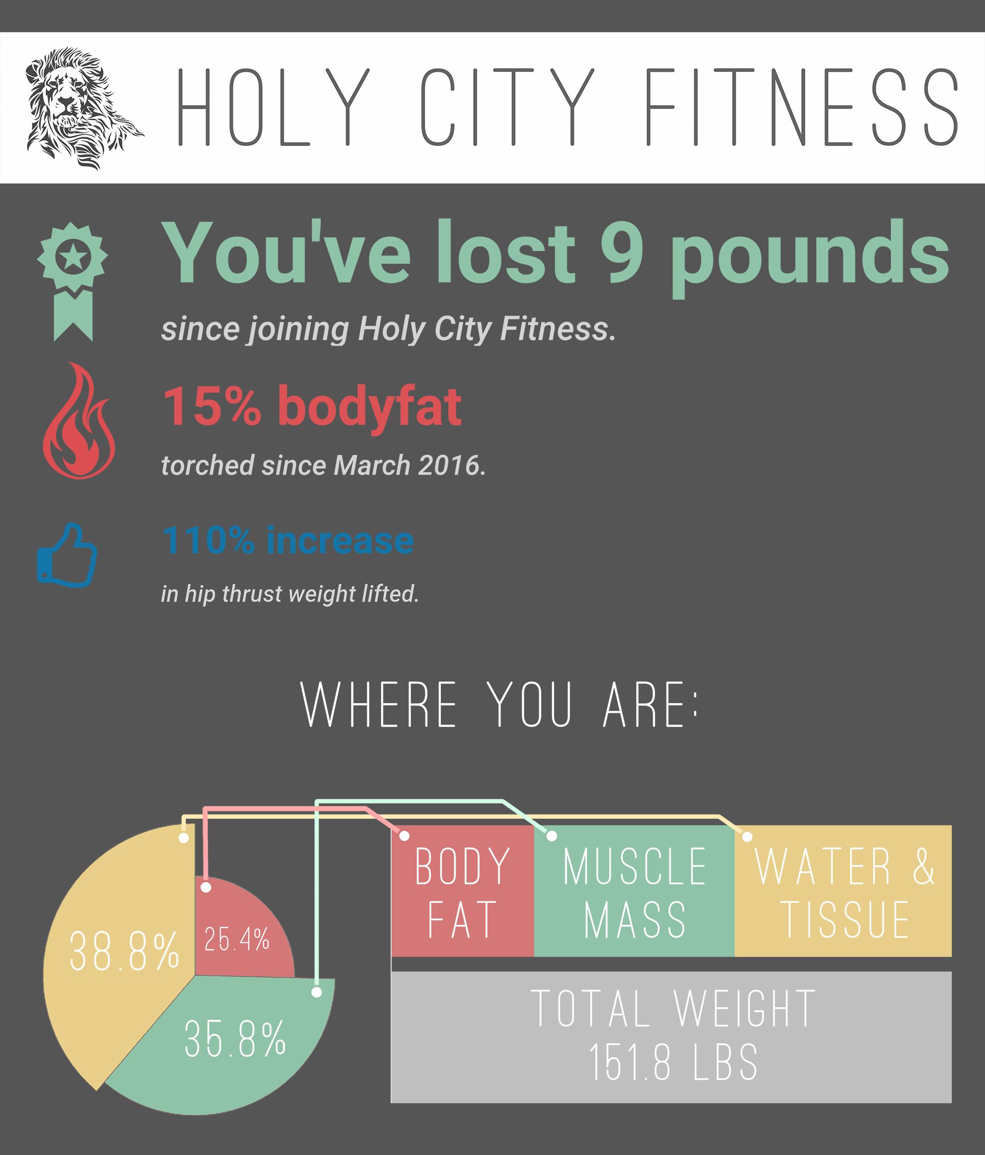 Meal Plan Infographics.jpg