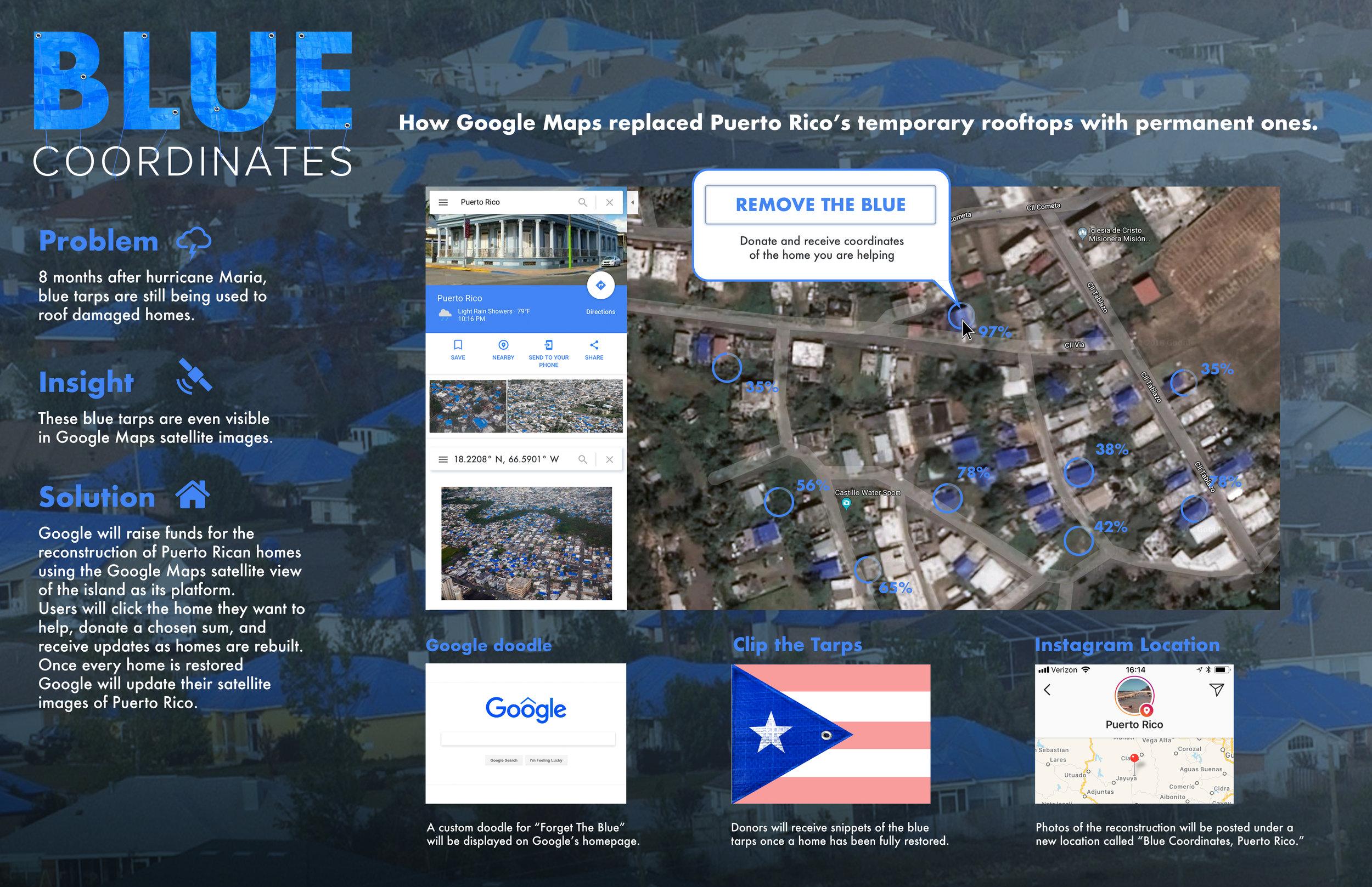 Blue Coordinates.jpg