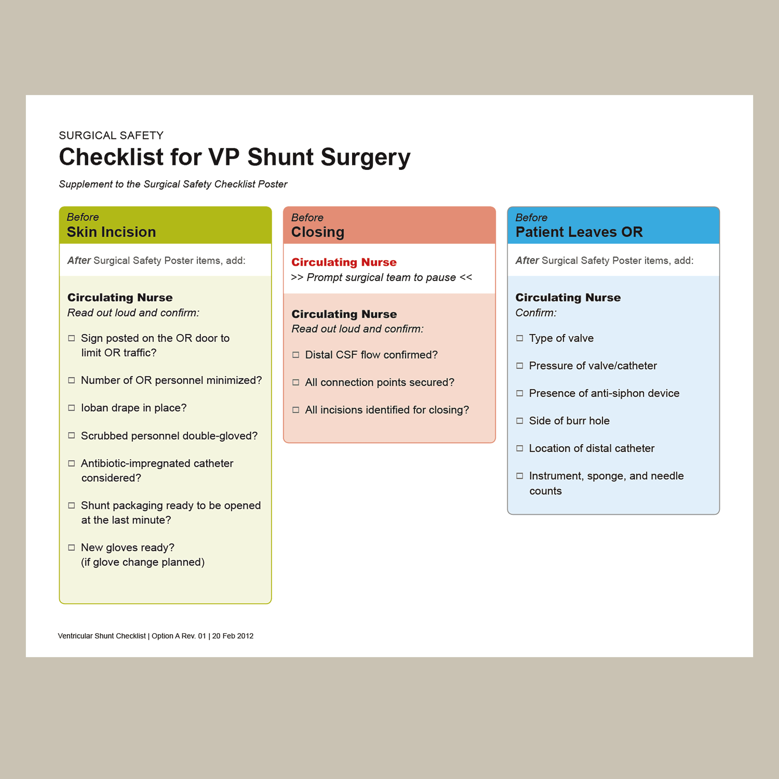 VP Shunt Checklist : a surgical safety checklist for neurological procedure at high risk of infection   Read more