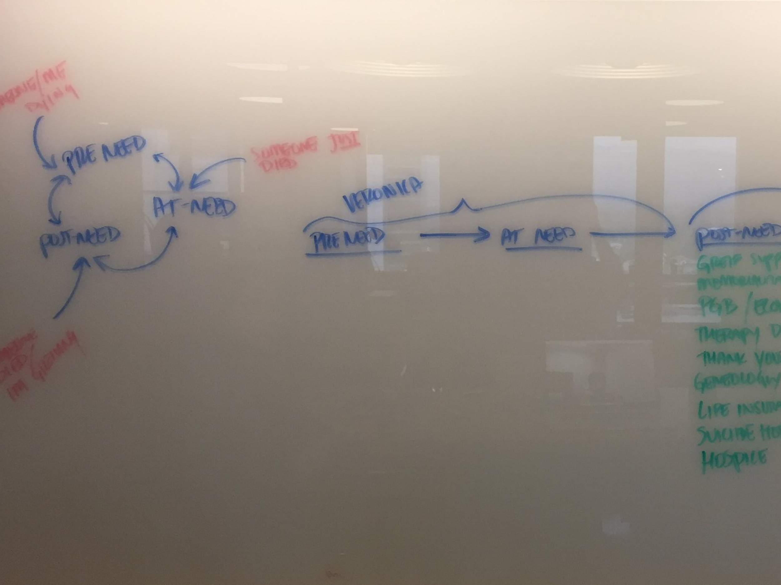 Planning1.JPG
