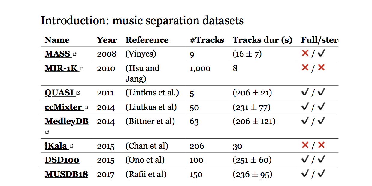 Music separation with DNNs_ making it work.png