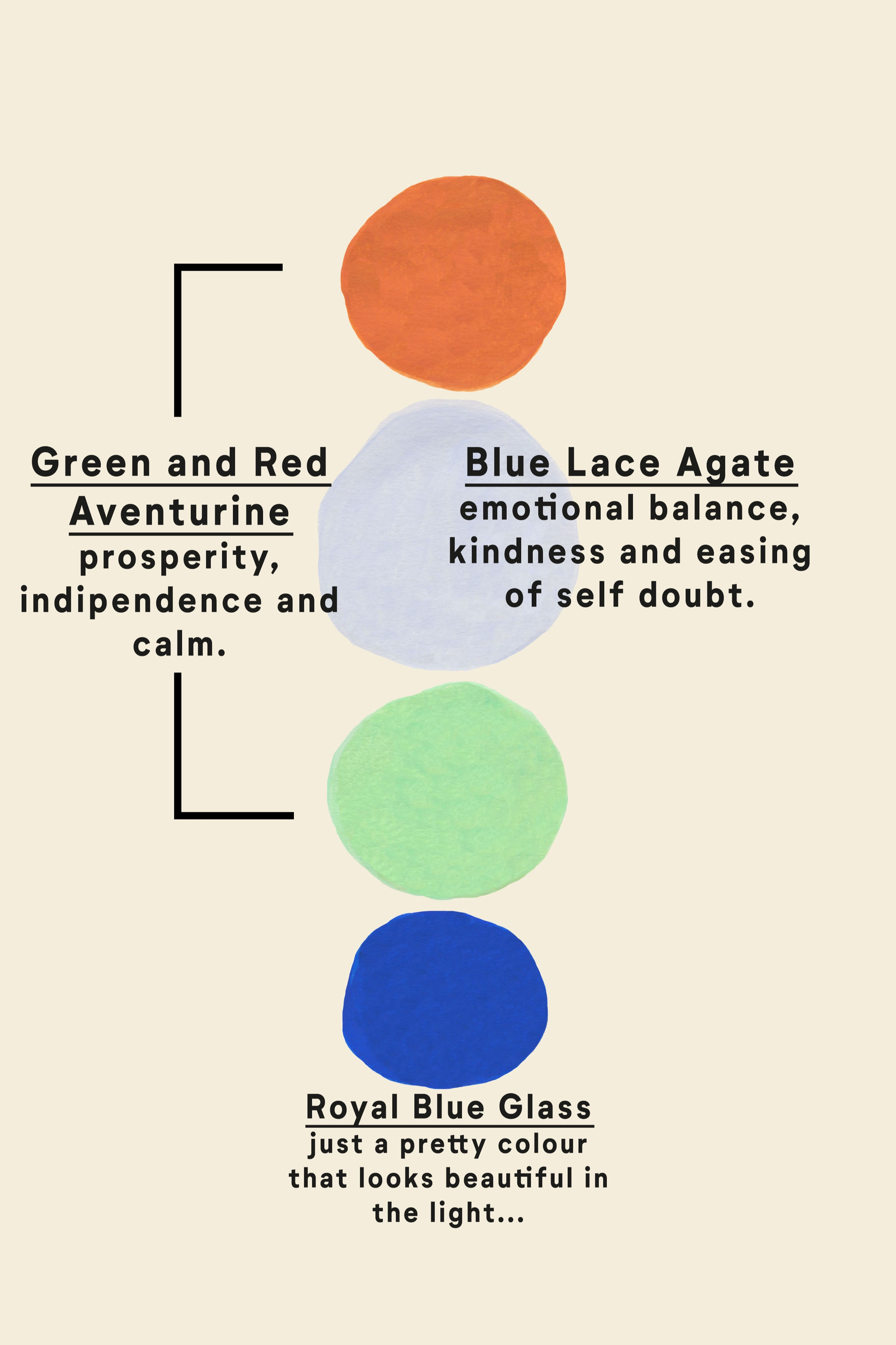 red+and+green+aventurine%2C+blue+lace+agate.jpg