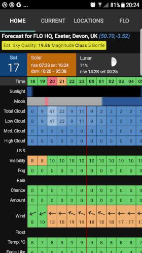Aplikace Clear Outside..Clear Outside App