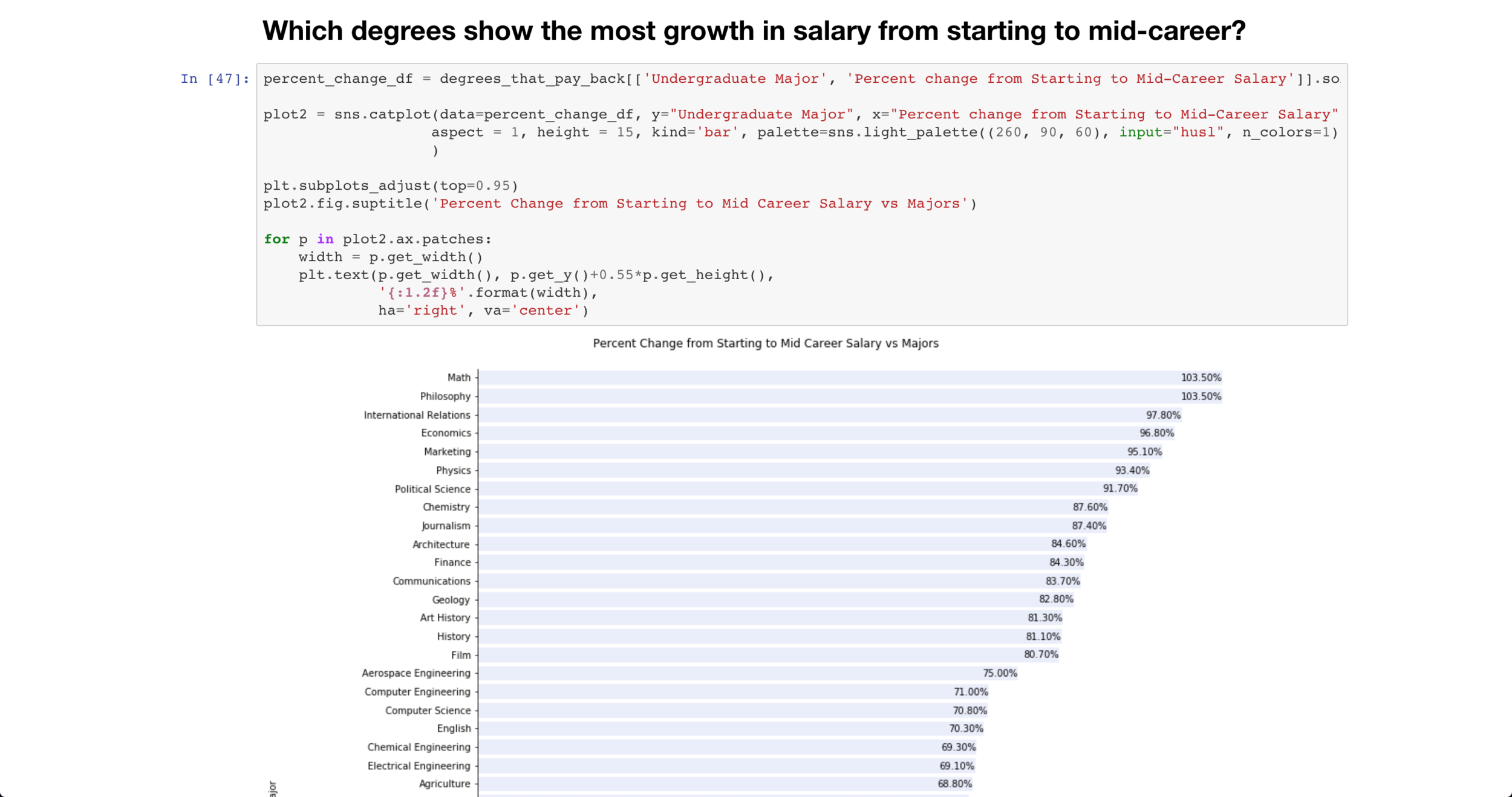 degree growth.png