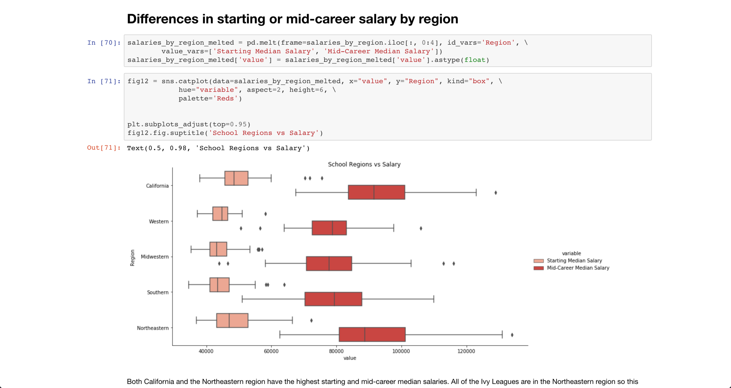 differences in starting salary.png
