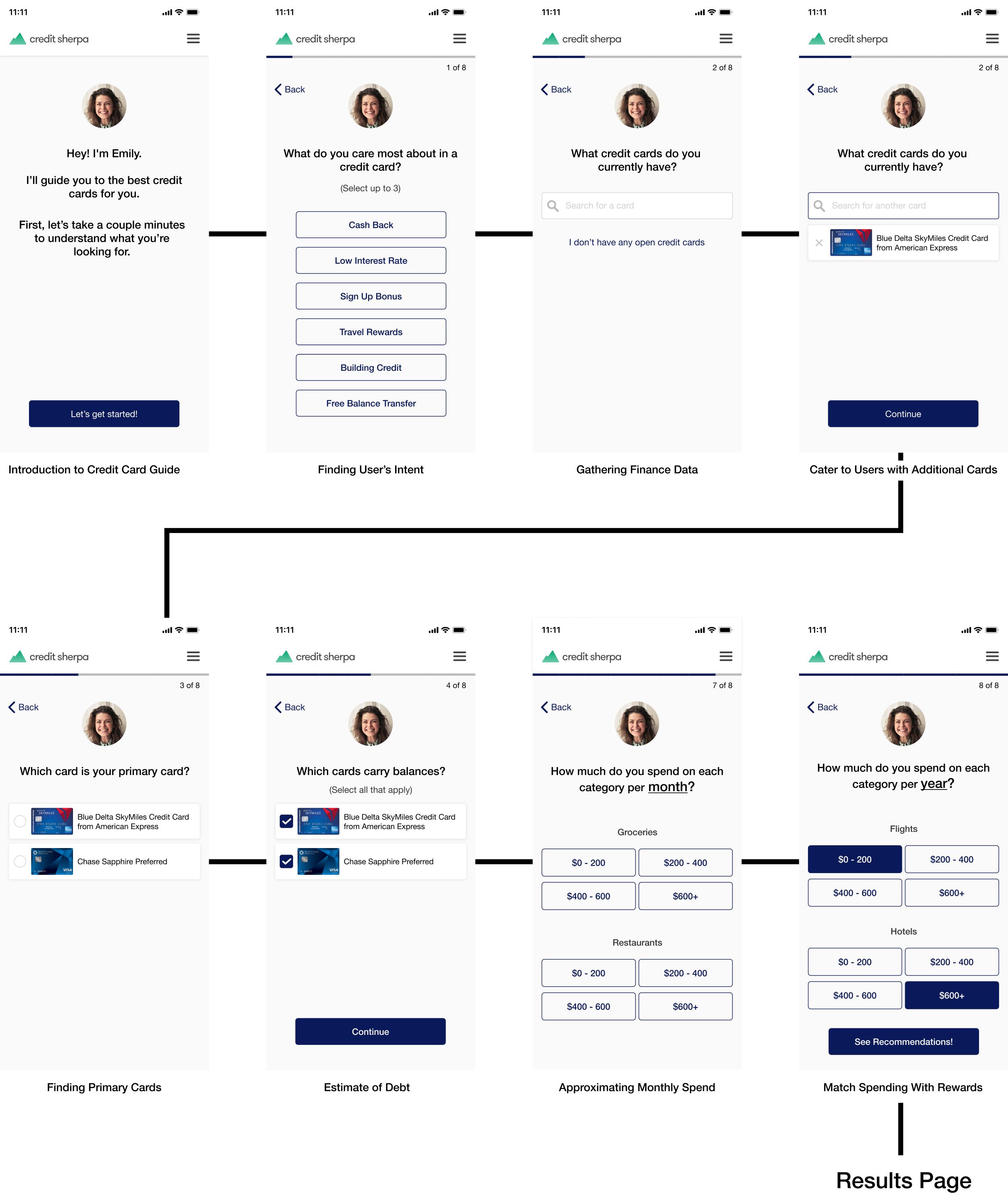 1. Questionnaire Flow v2.jpg