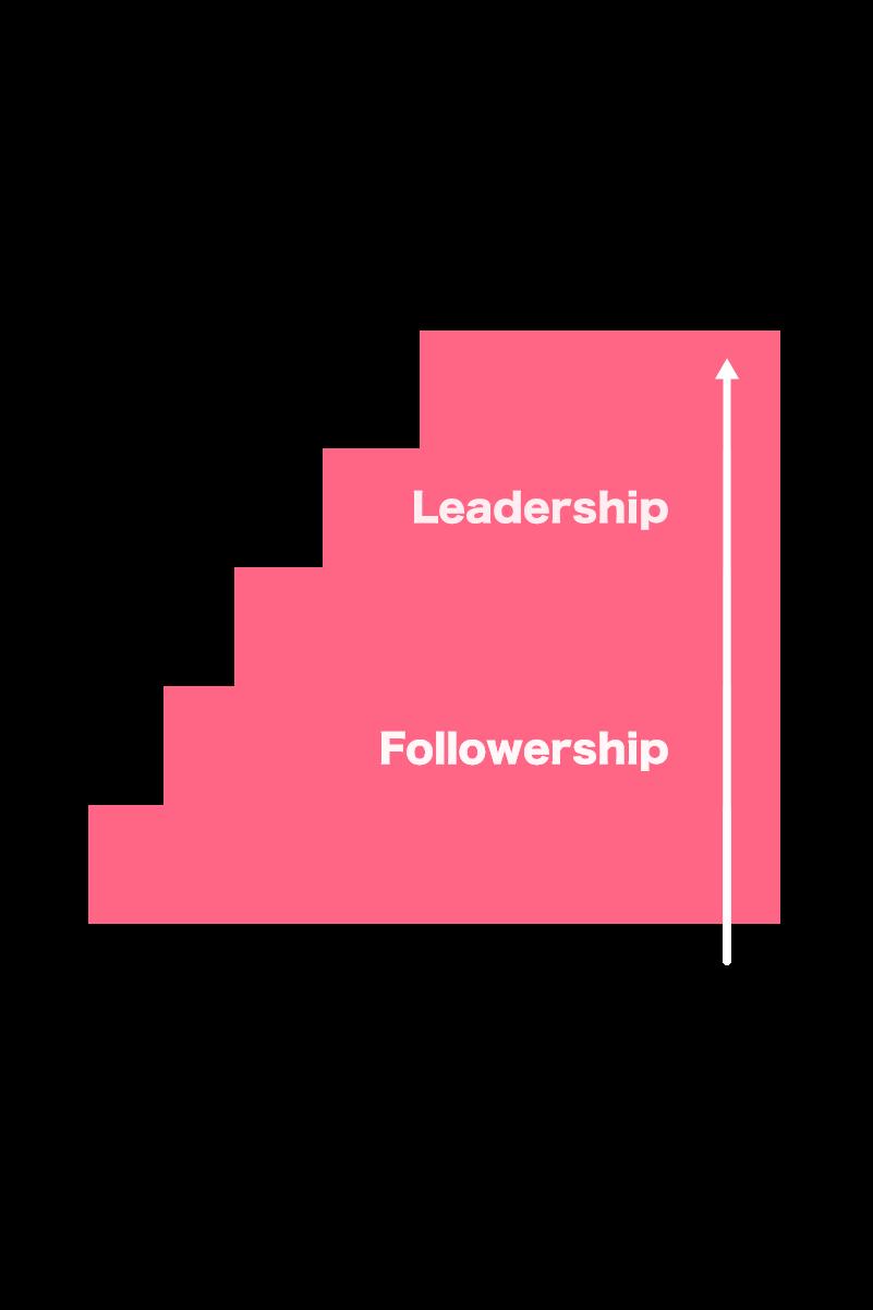リーダーシップフォロワーシップv2.png