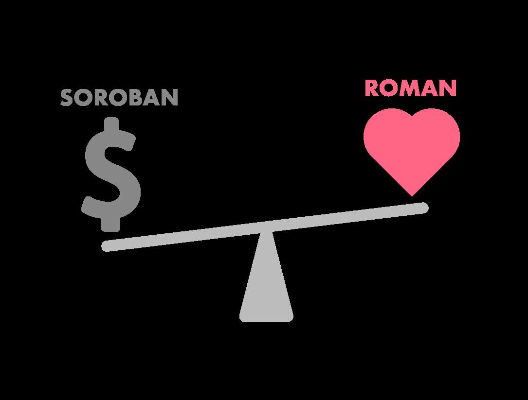 SOROBAN.png
