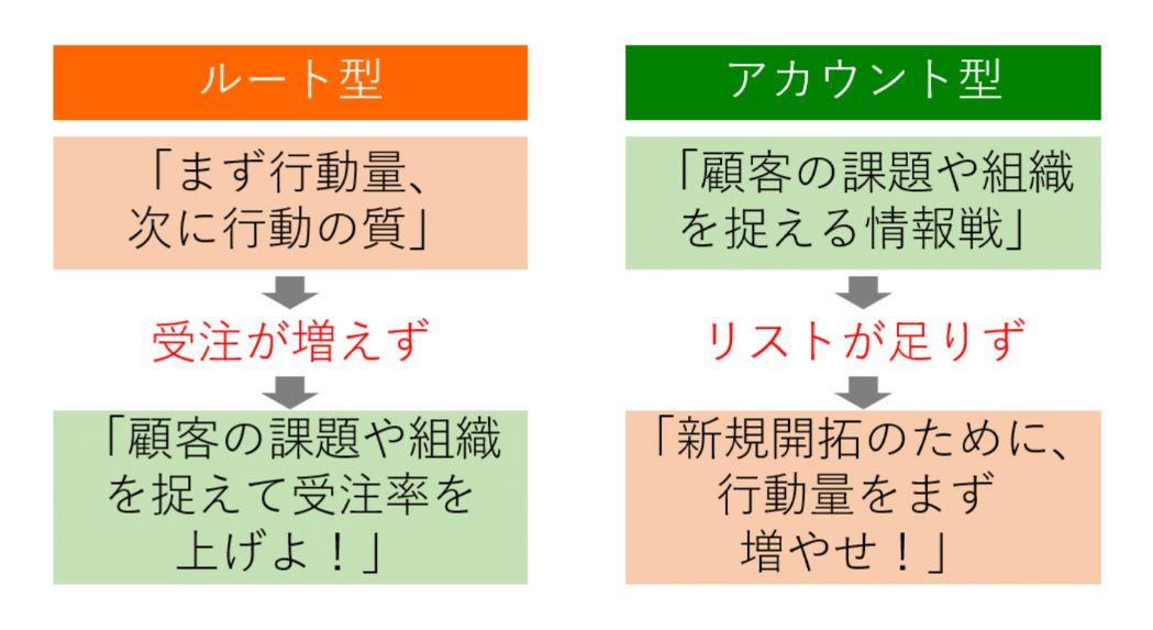 SFblog02.JPG