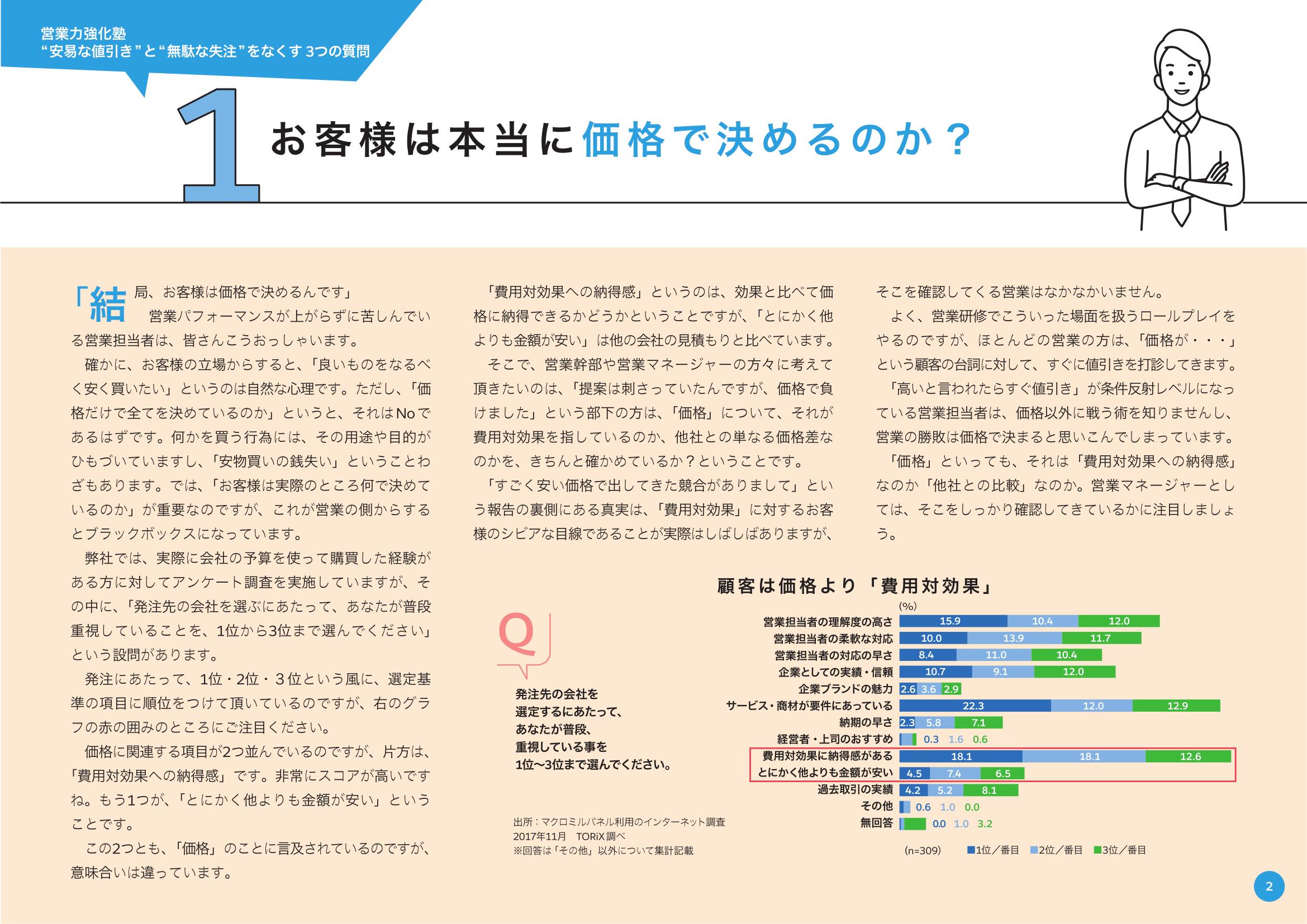 SFDC_営業力強化塾_190213-03.png