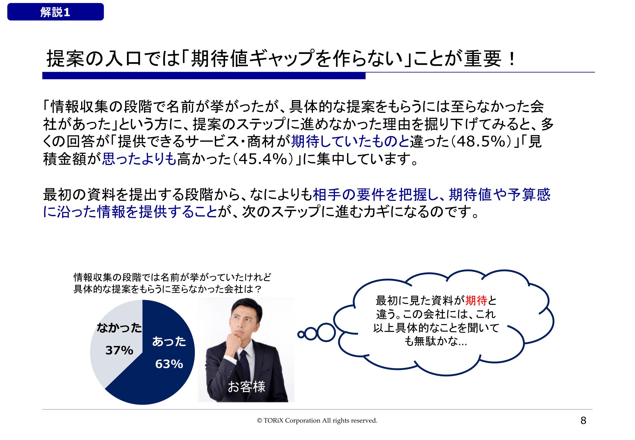 "180912_(TORiX)""選ばれ続ける営業""に関する調査レポート-08.png"