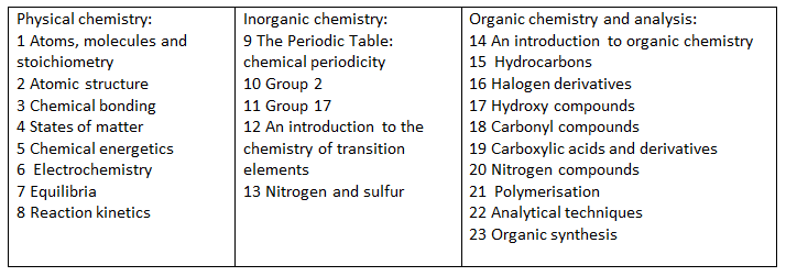 Chemistry Course.PNG