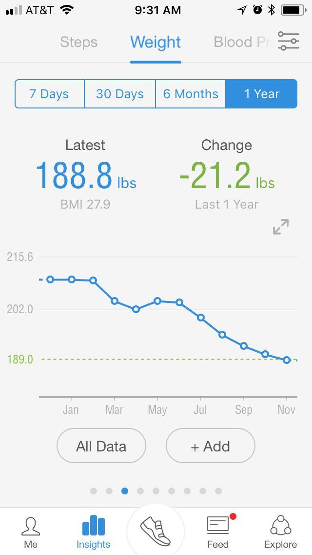 weight2018.jpeg