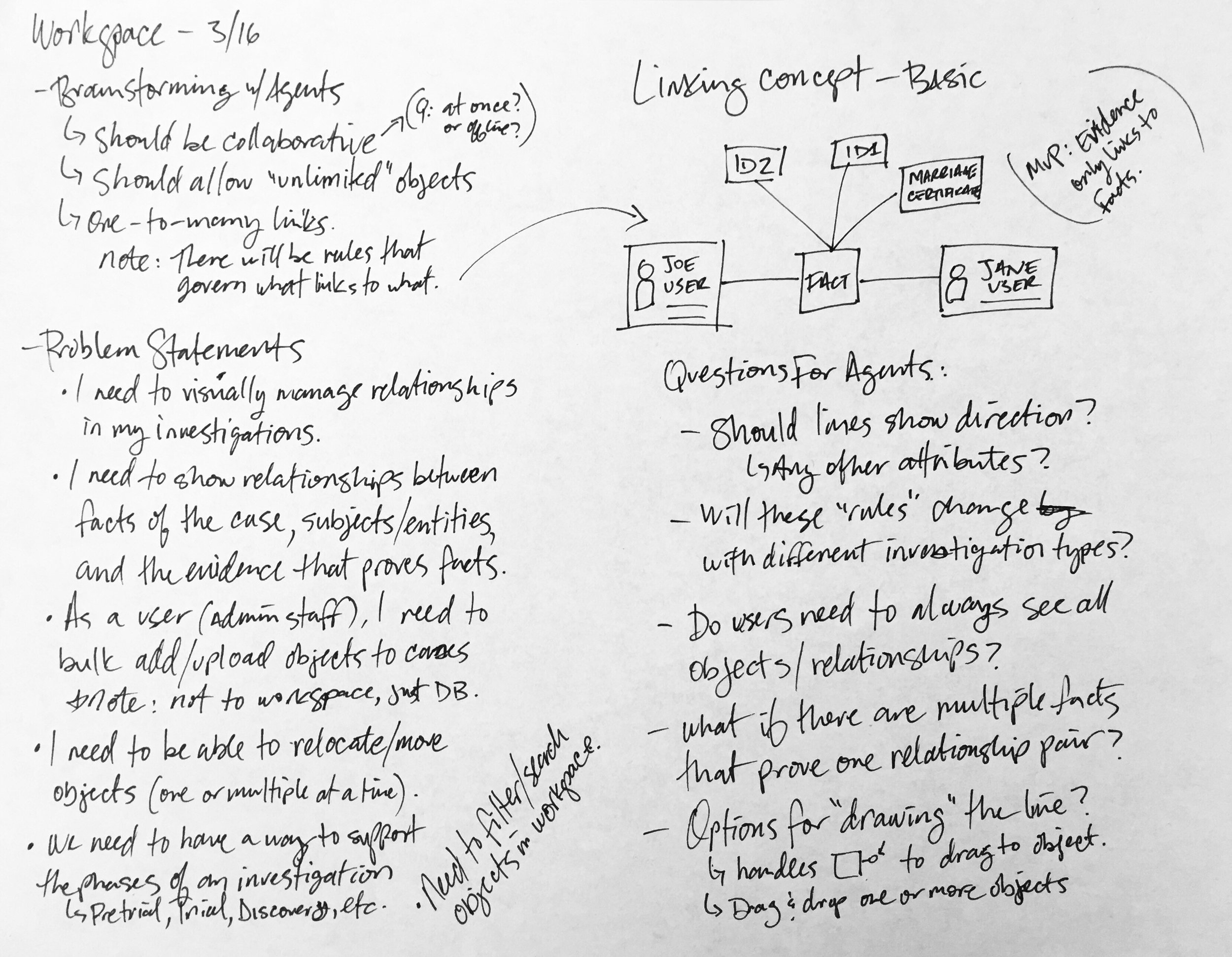 Notes from user interviews on building an interactive workspace