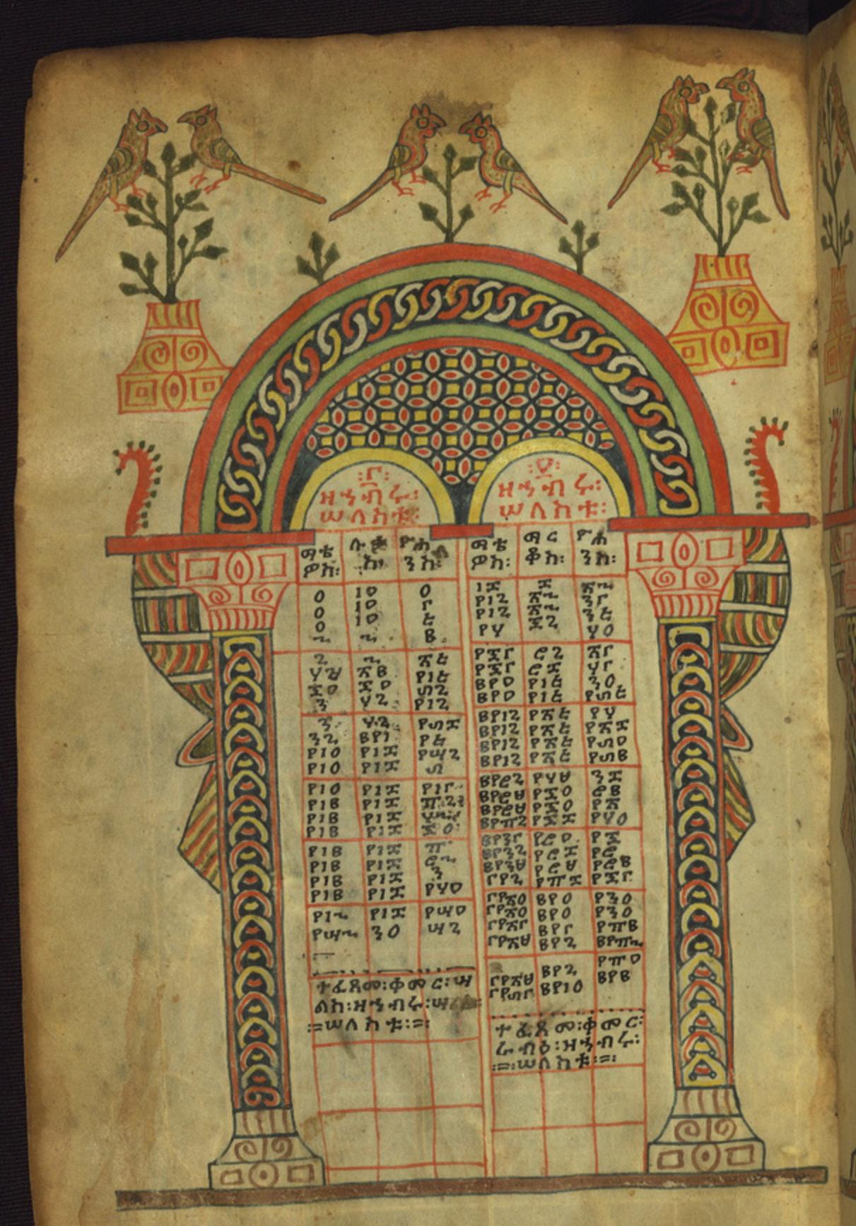 EthiopianManuscript3.PNG