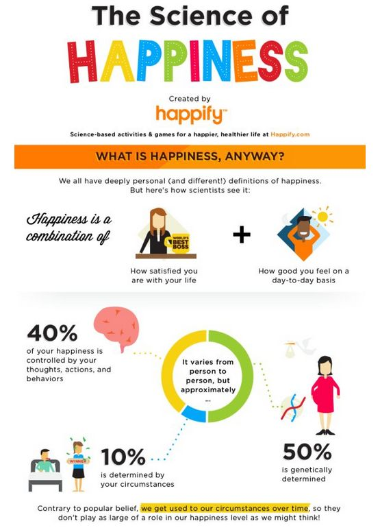 happiness-infographic1.jpeg