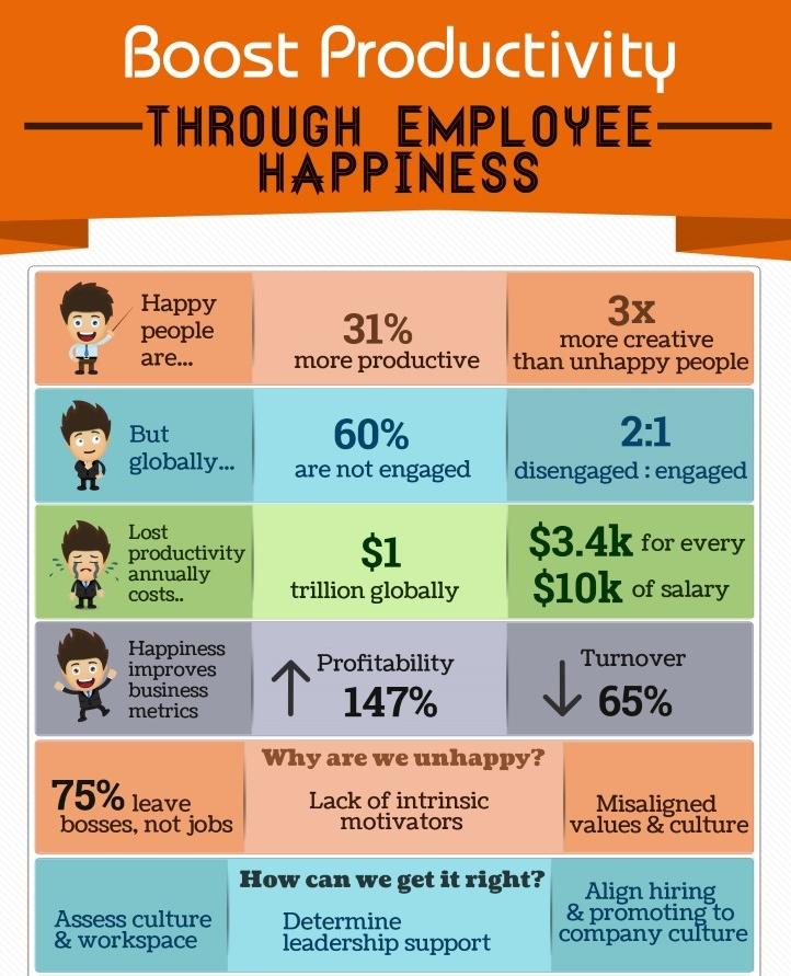 Boost_Productivity_Through_Employee_Happiness_v4--1---Custom-.jpg