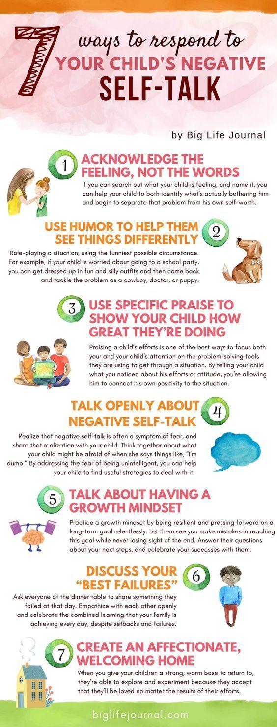 Child negative self talk.jpg