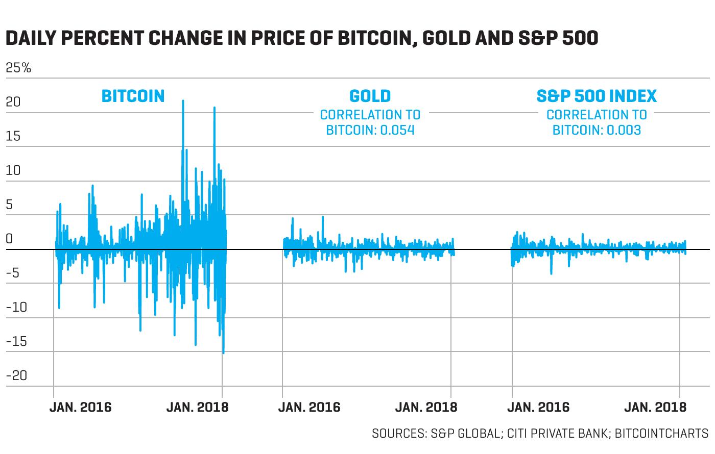 volatility_btc1.png
